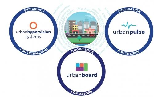 Veolia introduces three new digital solutions to support cities in