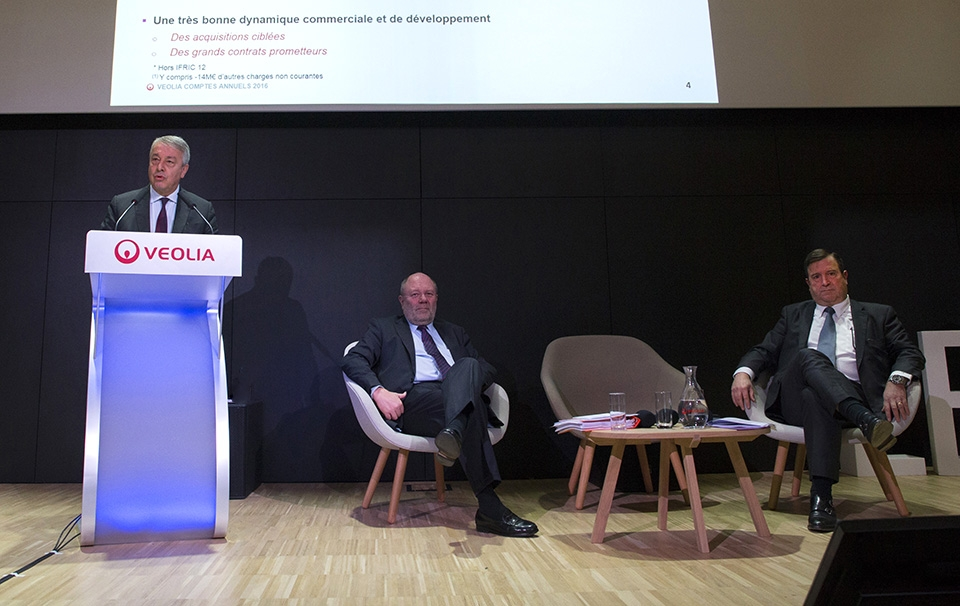 Veolia results in 2016 higher than objectives and almost stable revenue