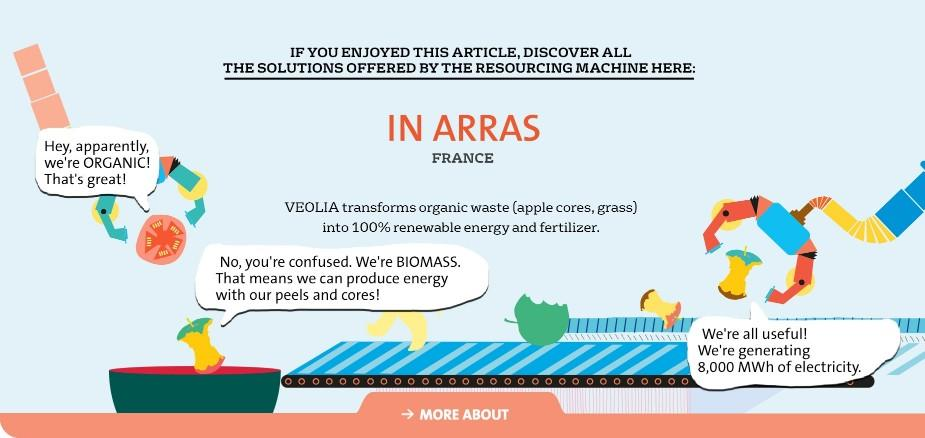 Introduction of biomass in the energy mix   Veolia